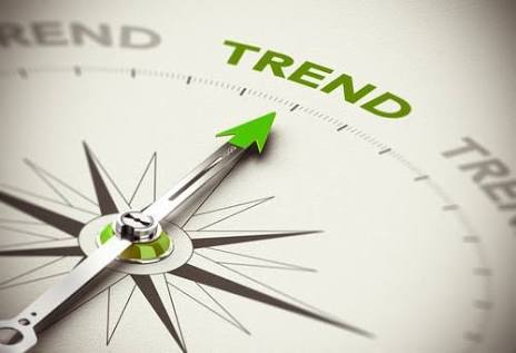 Three Interesting Entrepreneurship Trends for 2016